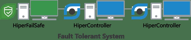 fault-tolerant-components-newlogo