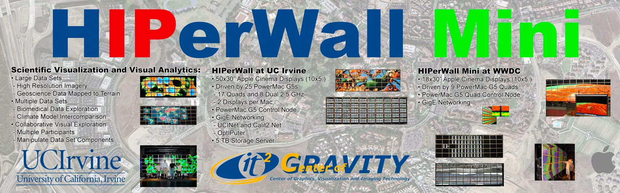 Hiperwall Old Name
